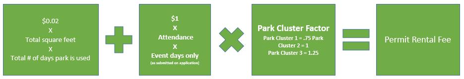 Permit Pricing Graphic E6